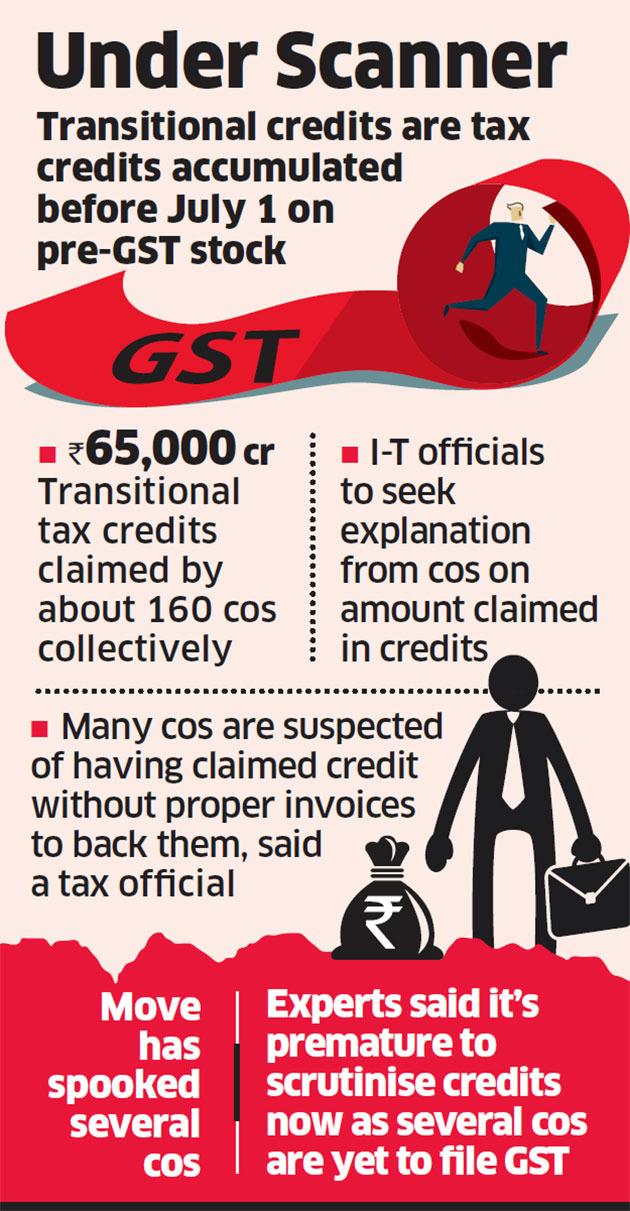 companies under GST Scanner