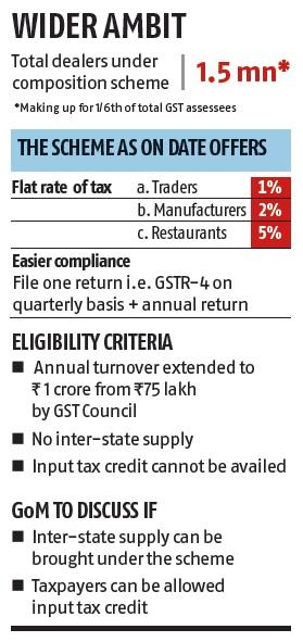 Inter-state supply may come under GST composition