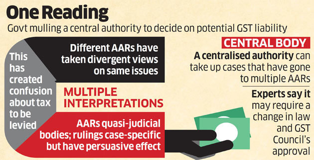 GST: Government Wary of Variations - AAR