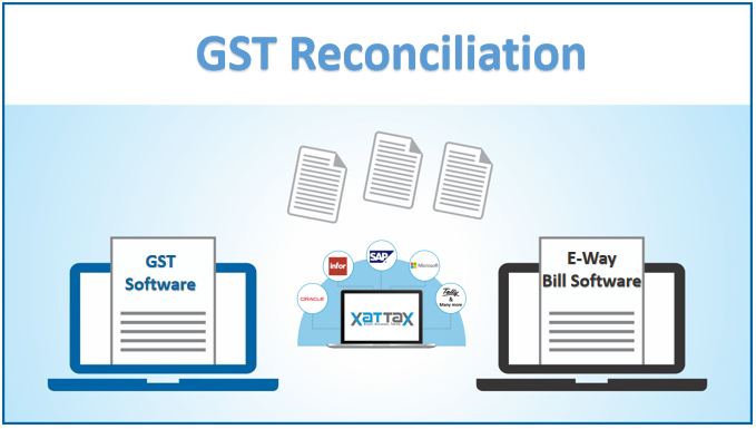 gst reconciliation software free